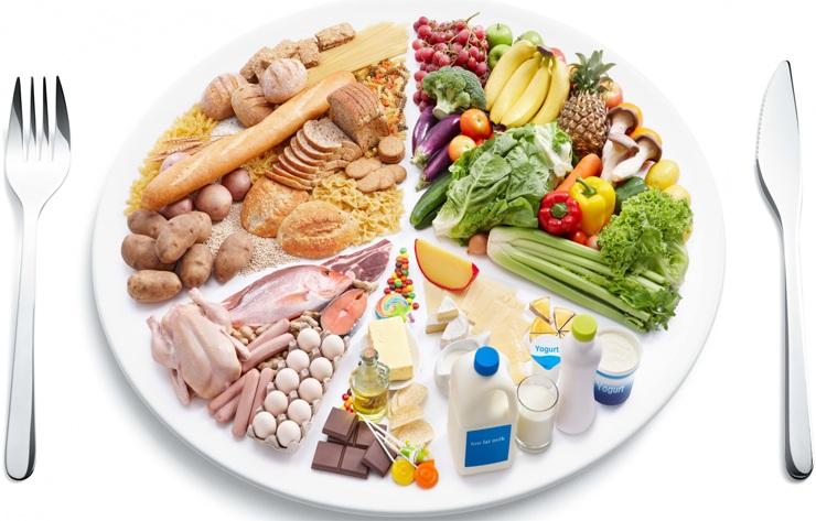 mäßige Ernährung
